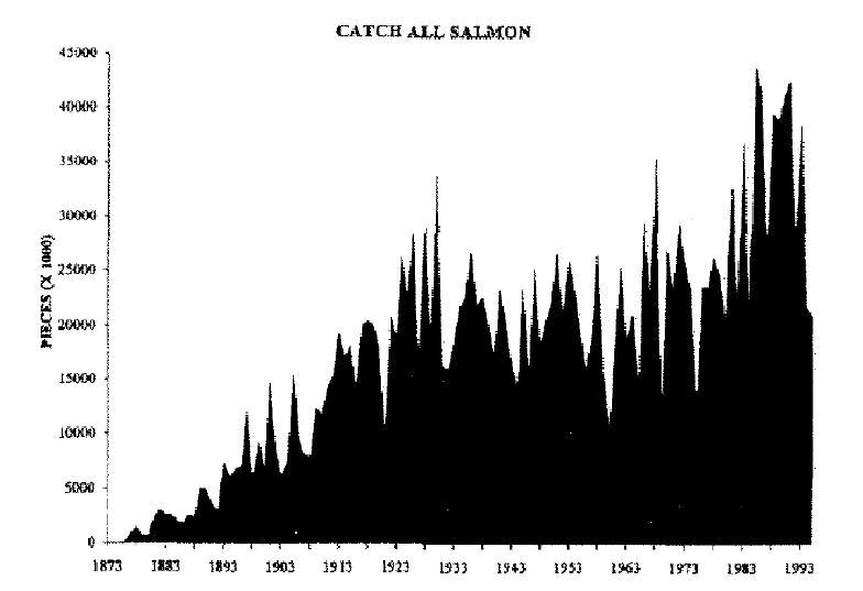 historiccatch